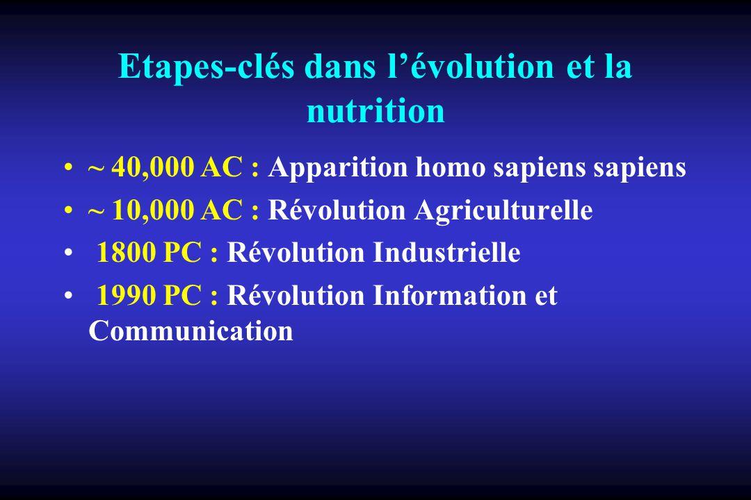 Etapes-clés dans l'évolution et la nutrition