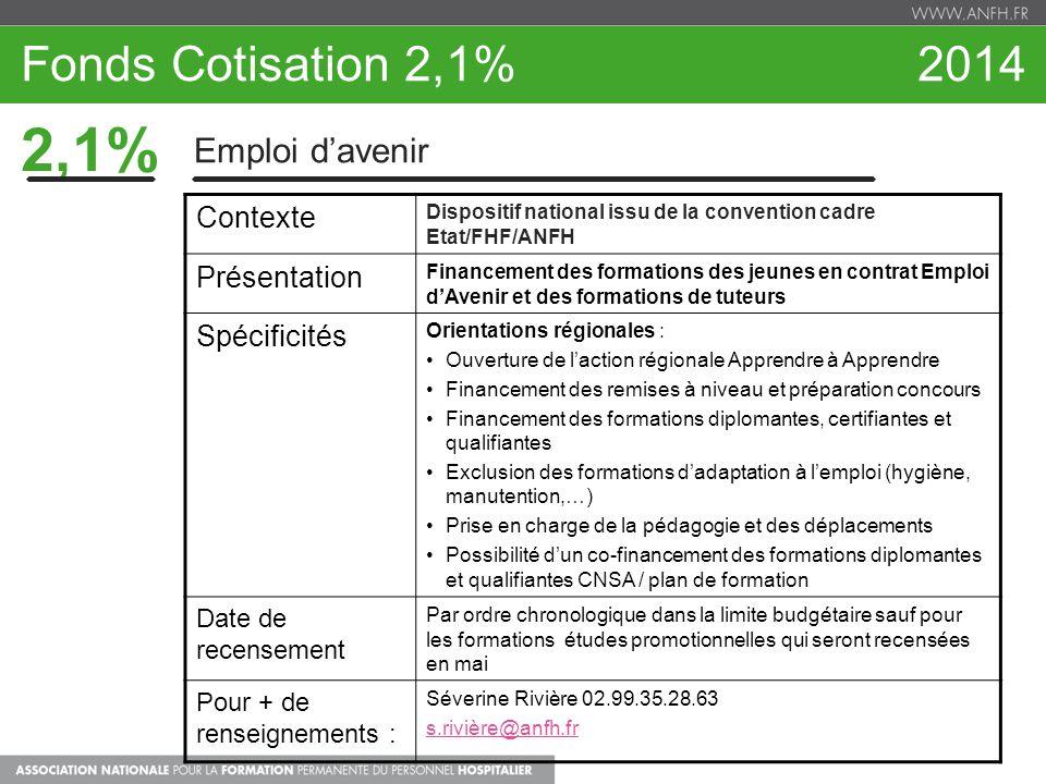 2,1% Fonds Cotisation 2,1% 2014 Emploi d'avenir Contexte Présentation