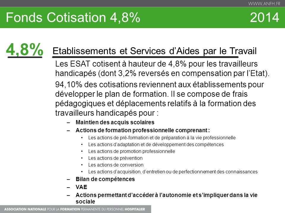 Fonds Cotisation 4,8% 2014 4,8% Etablissements et Services d'Aides par le Travail.