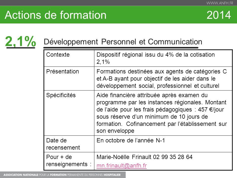 Actions de formation 2014 2,1% Développement Personnel et Communication.