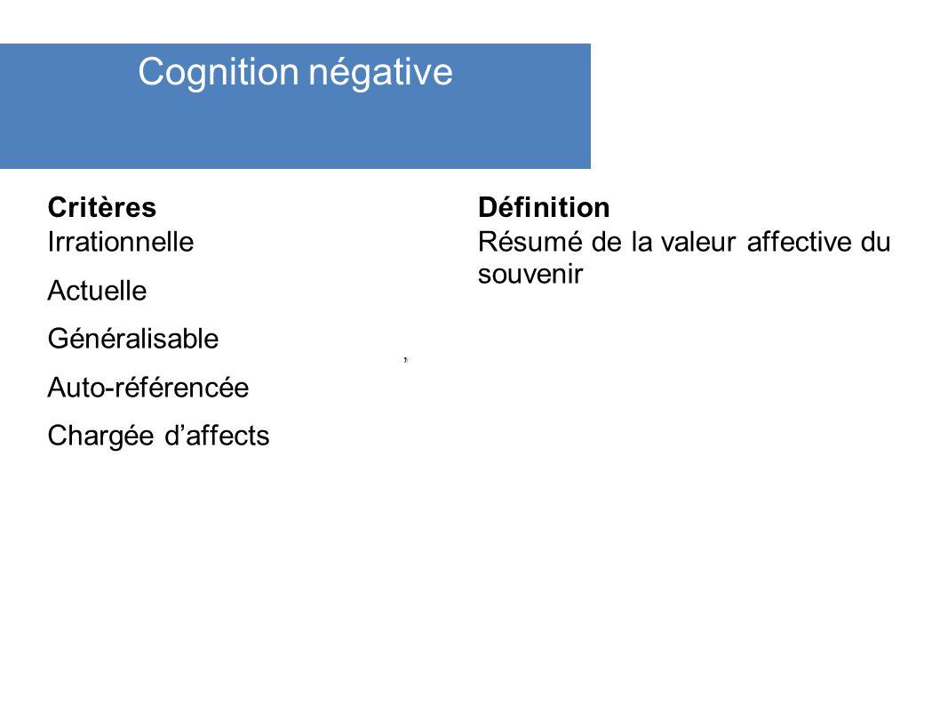 Cognition négative Cognition négative Critères Définition