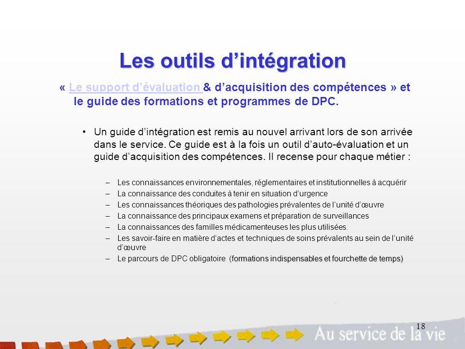 Les outils d'intégration
