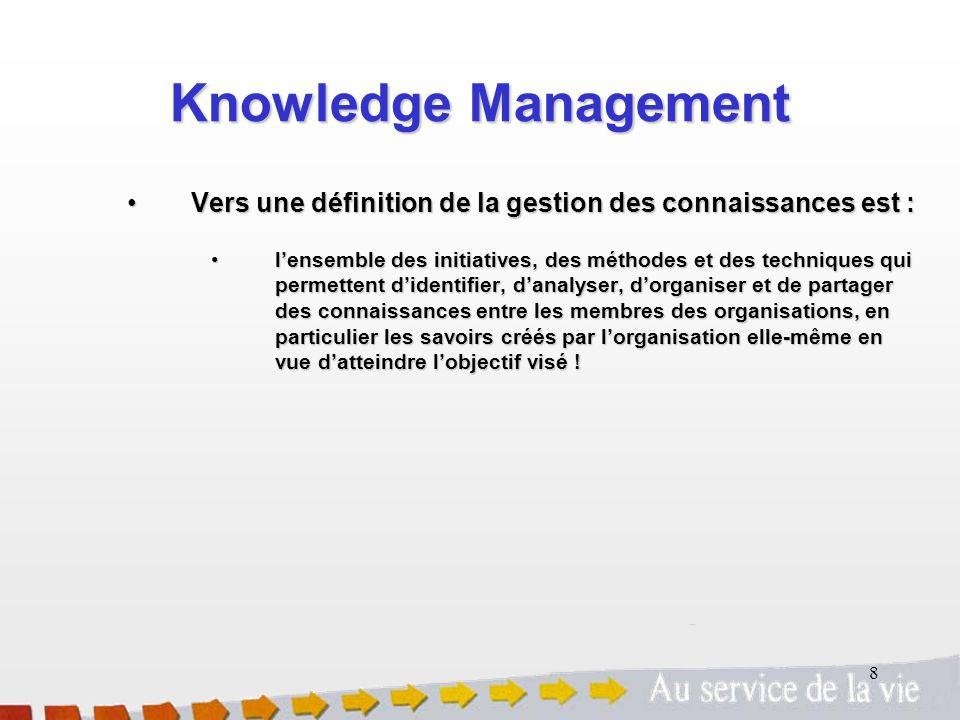 Knowledge Management Vers une définition de la gestion des connaissances est :
