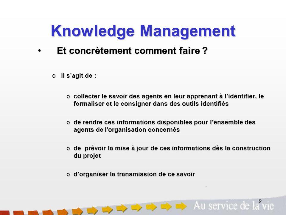 Knowledge Management Et concrètement comment faire Il s'agit de :