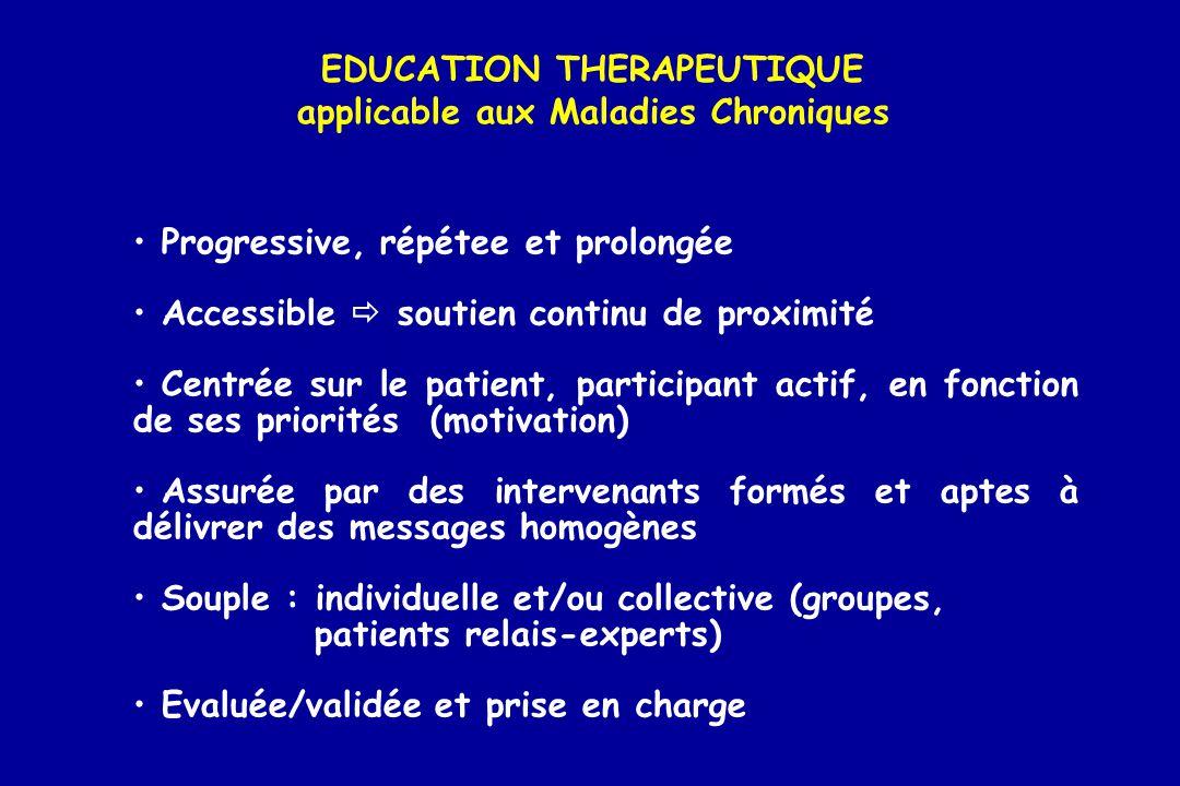 EDUCATION THERAPEUTIQUE applicable aux Maladies Chroniques