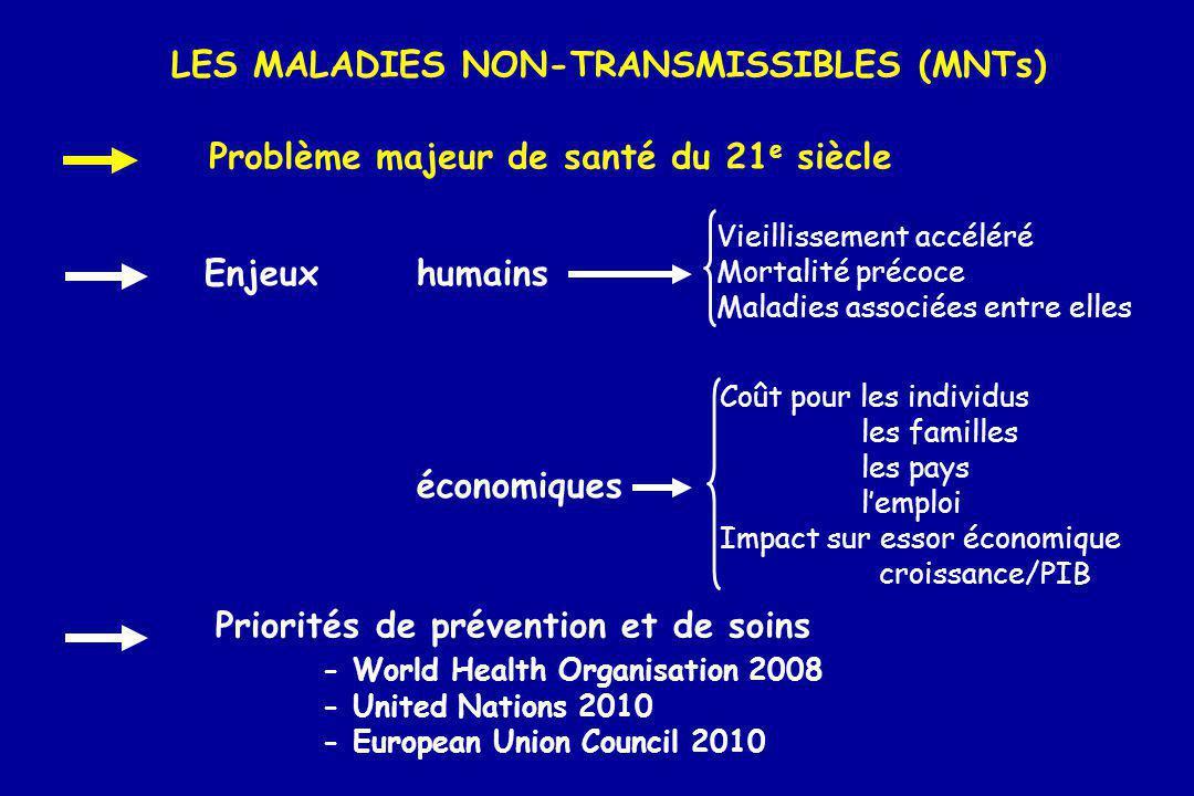 LES MALADIES NON-TRANSMISSIBLES (MNTs)