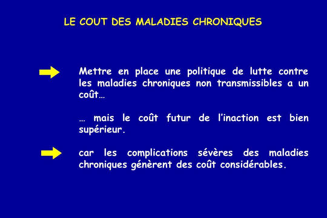 LE COUT DES MALADIES CHRONIQUES