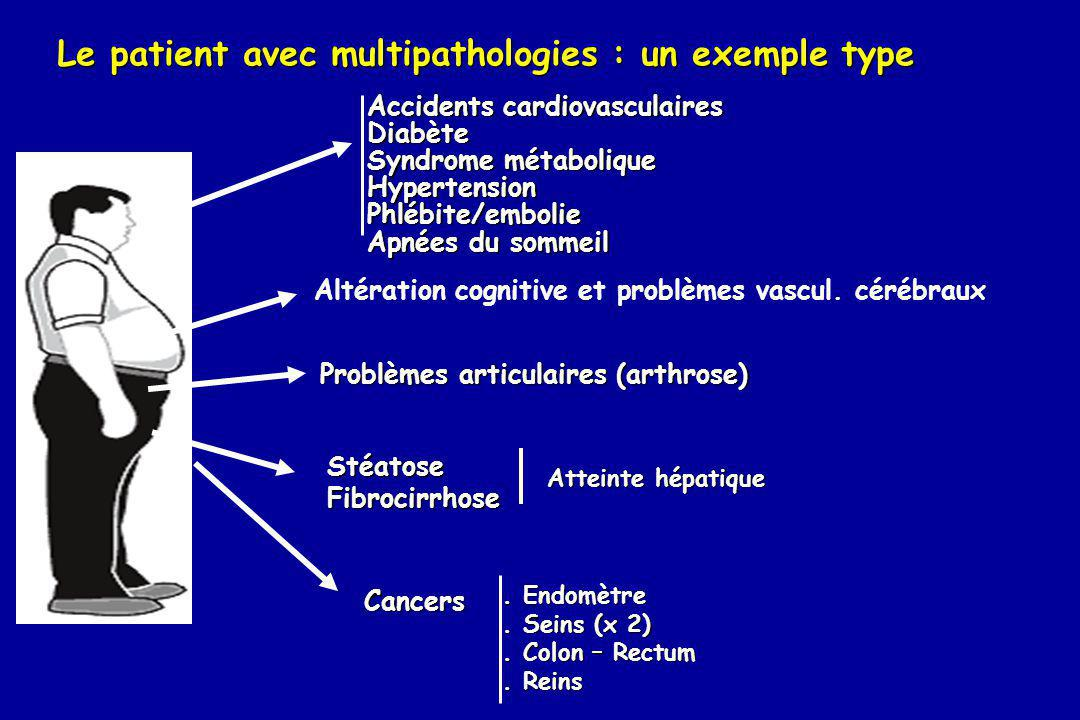 Le patient avec multipathologies : un exemple type