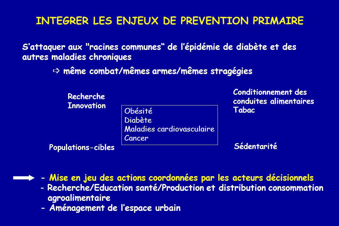 INTEGRER LES ENJEUX DE PREVENTION PRIMAIRE