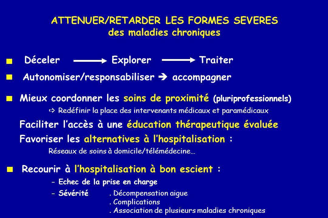 ATTENUER/RETARDER LES FORMES SEVERES des maladies chroniques
