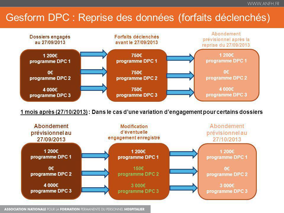 Gesform DPC : Reprise des données (forfaits déclenchés)