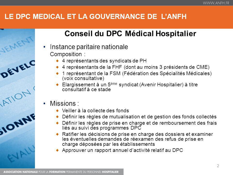 LE DPC MEDICAL ET LA GOUVERNANCE DE L'ANFH