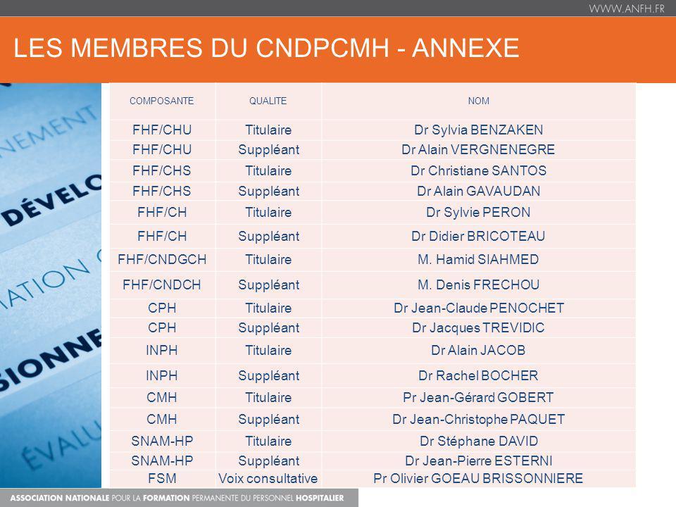 LES MEMBRES DU CNDPCMH - ANNEXE