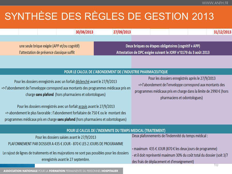 synthèse des règles de gestion 2013