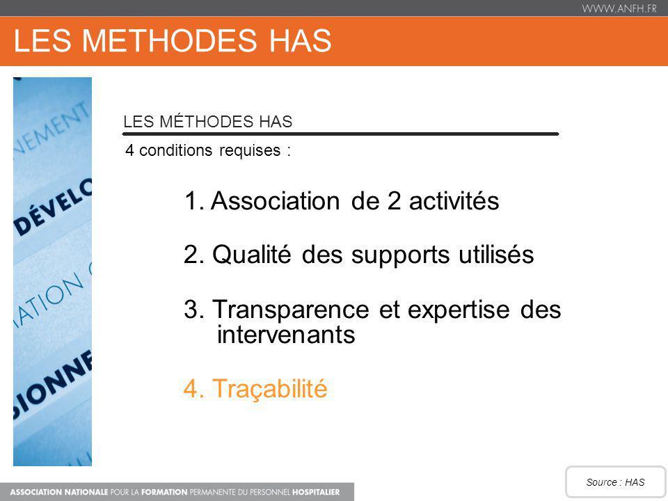 LES METHODES HAS 1. Association de 2 activités