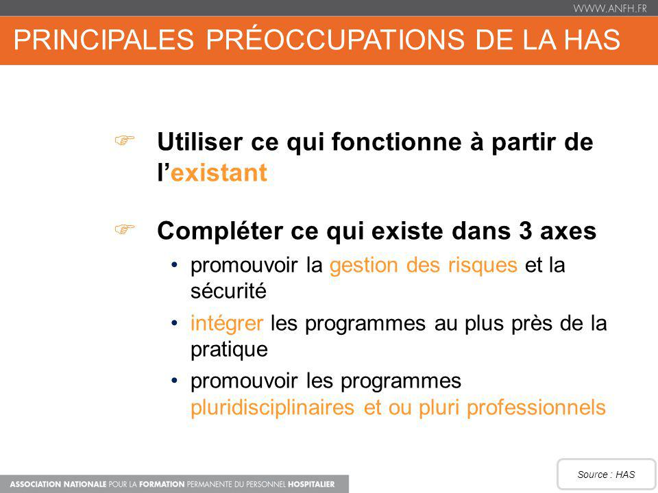 Principales préoccupations de la has