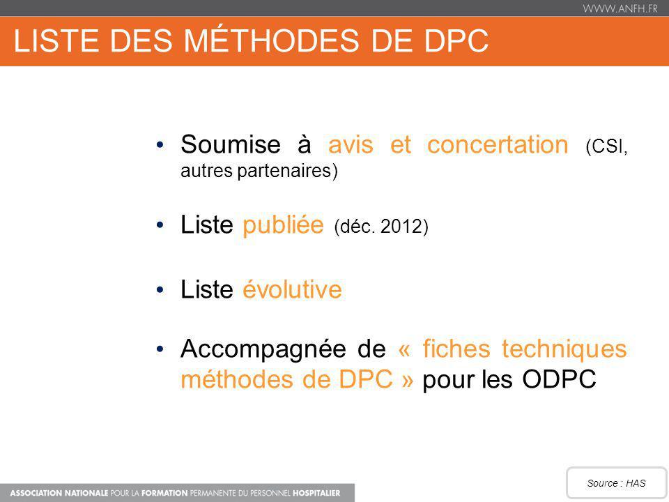 Liste des méthodes de dpc