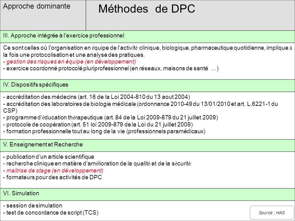 Méthodes de DPC Approche dominante