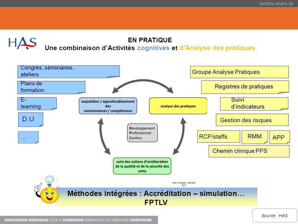 Méthodes intégrées : Accréditation – simulation… FPTLV