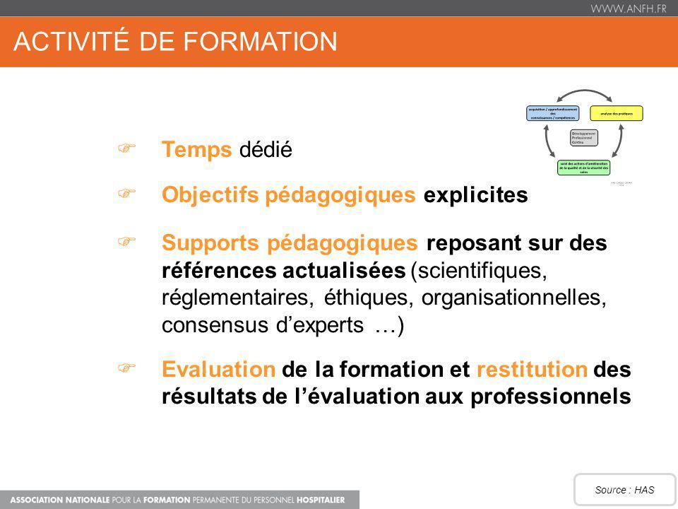 Activité de formation Temps dédié Objectifs pédagogiques explicites