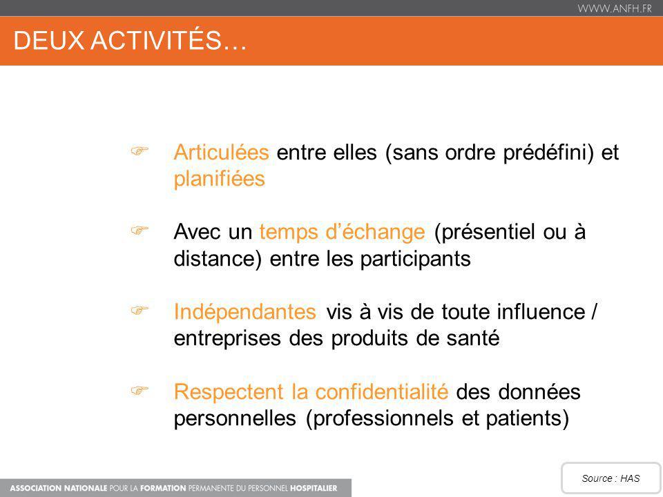 Deux activités… Articulées entre elles (sans ordre prédéfini) et planifiées.