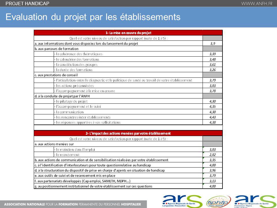 Evaluation du projet par les établissements