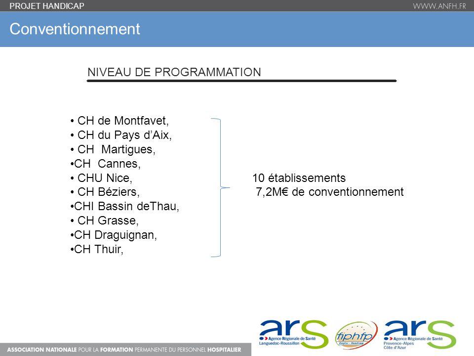 Conventionnement NIVEAU DE PROGRAMMATION CH de Montfavet,