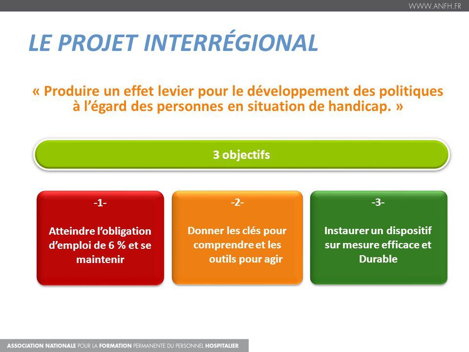 Le projet interrégional