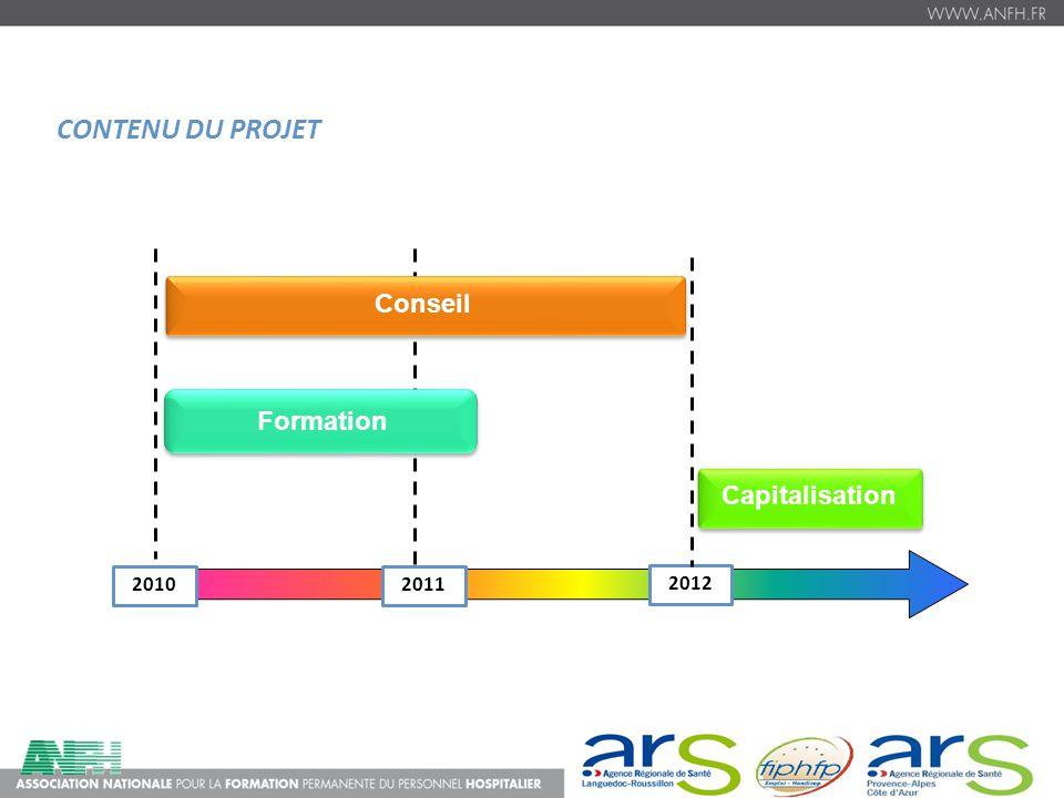 Contenu du projet Conseil Formations Formation Capitalisation 2010