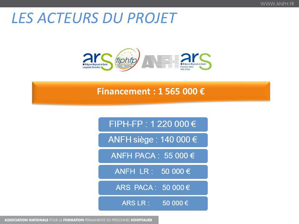 Les acteurs du projet Financement : 1 565 000 € FIPH-FP : 1 220 000 €