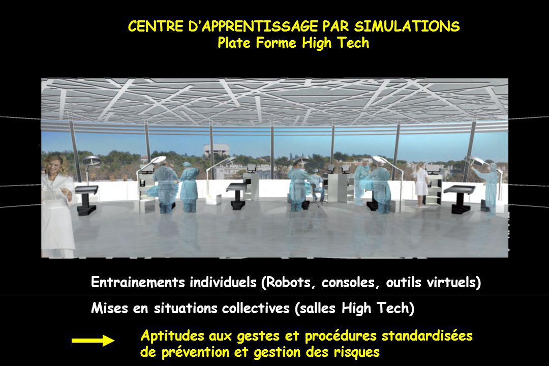 CENTRE D'APPRENTISSAGE PAR SIMULATIONS