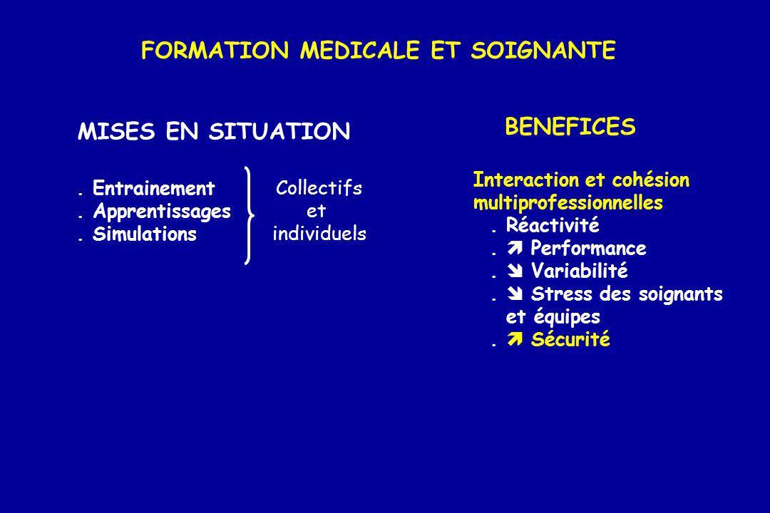 FORMATION MEDICALE ET SOIGNANTE