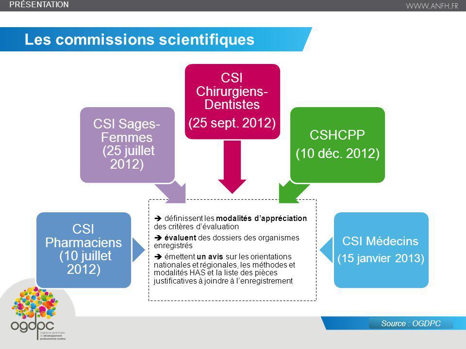 Les commissions scientifiques