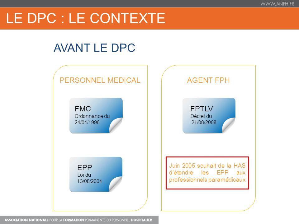 LE DPC : Le contexte AVANT LE DPC PERSONNEL MEDICAL