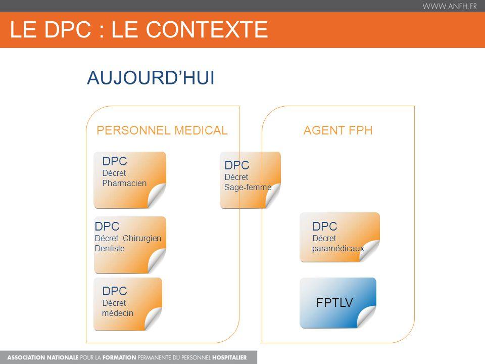 LE DPC : Le contexte AUJOURD'HUI PERSONNEL MEDICAL DPC AGENT FPH DPC