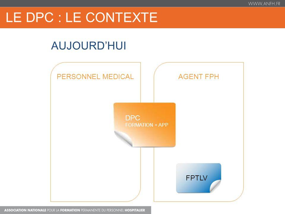 LE DPC : Le contexte AUJOURD'HUI PERSONNEL MEDICAL AGENT FPH FPTLV DPC