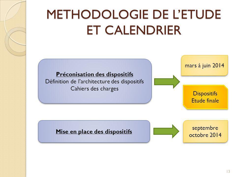 METHODOLOGIE DE L'ETUDE ET CALENDRIER