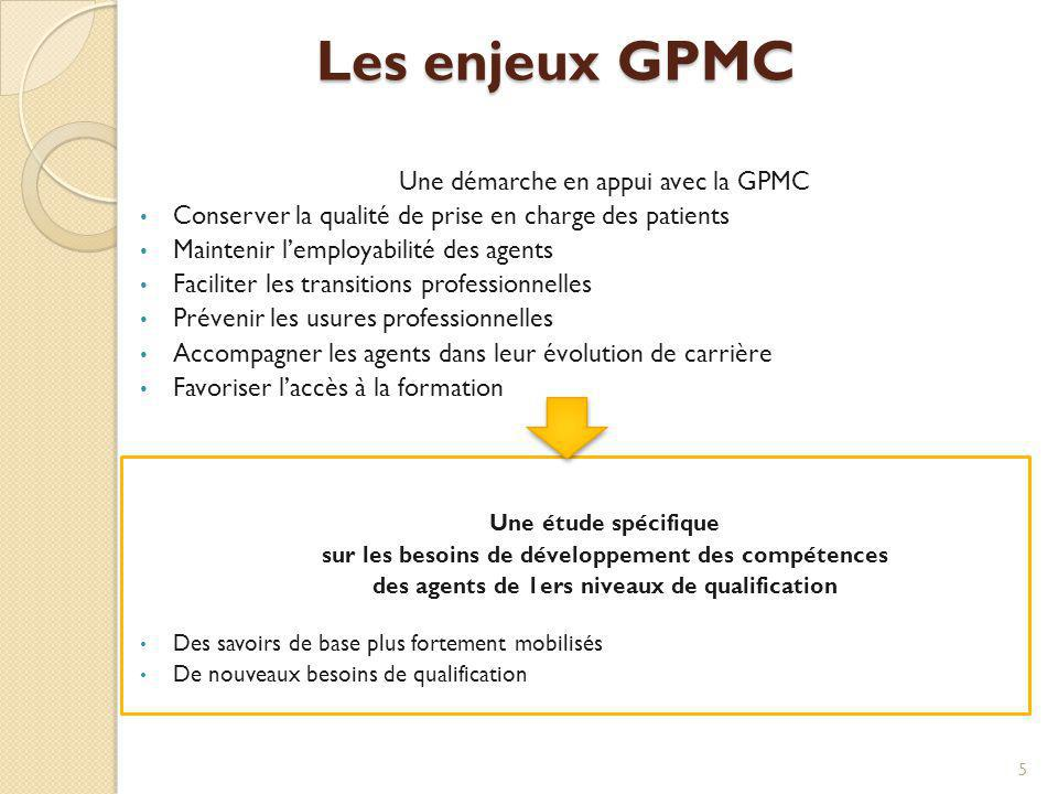 Les enjeux GPMC Une démarche en appui avec la GPMC