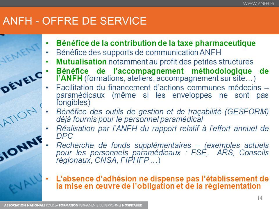 ANFH - OFFRE DE SERVICE Bénéfice de la contribution de la taxe pharmaceutique. Bénéfice des supports de communication ANFH.