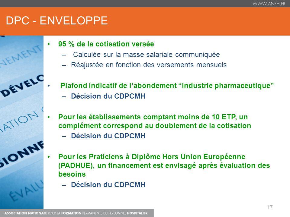 dpc - EnveloppE 95 % de la cotisation versée