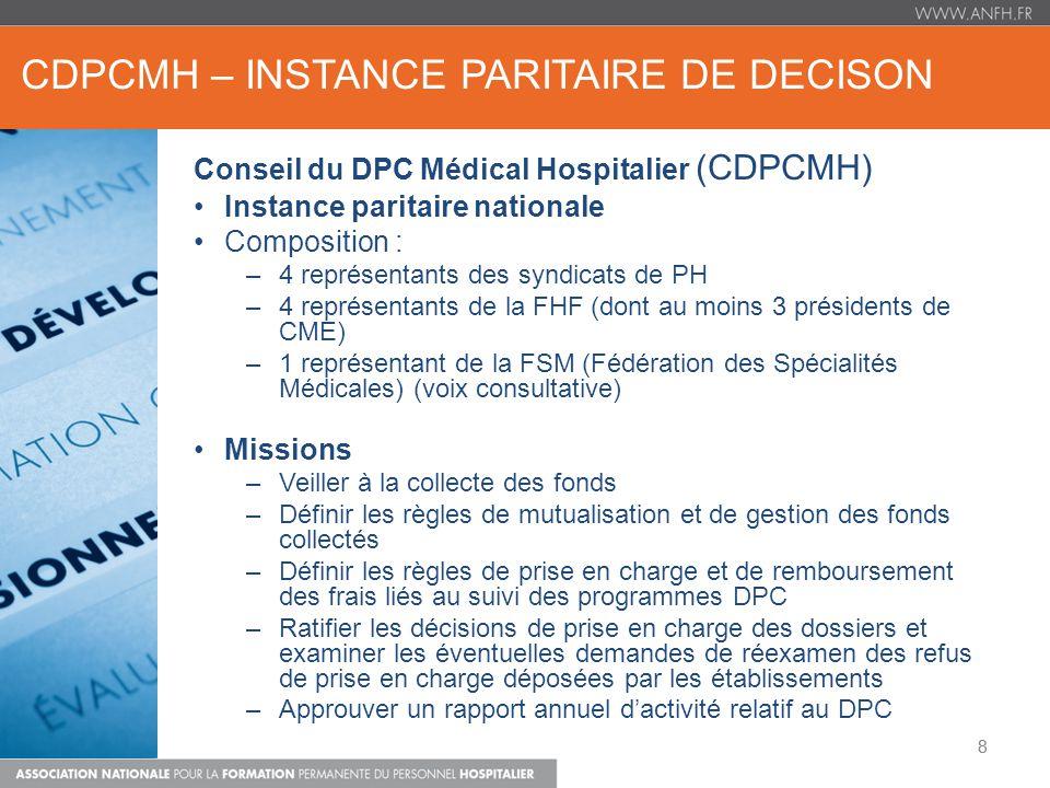 CDPCMH – INSTANCE PARITAIRE DE DECISON