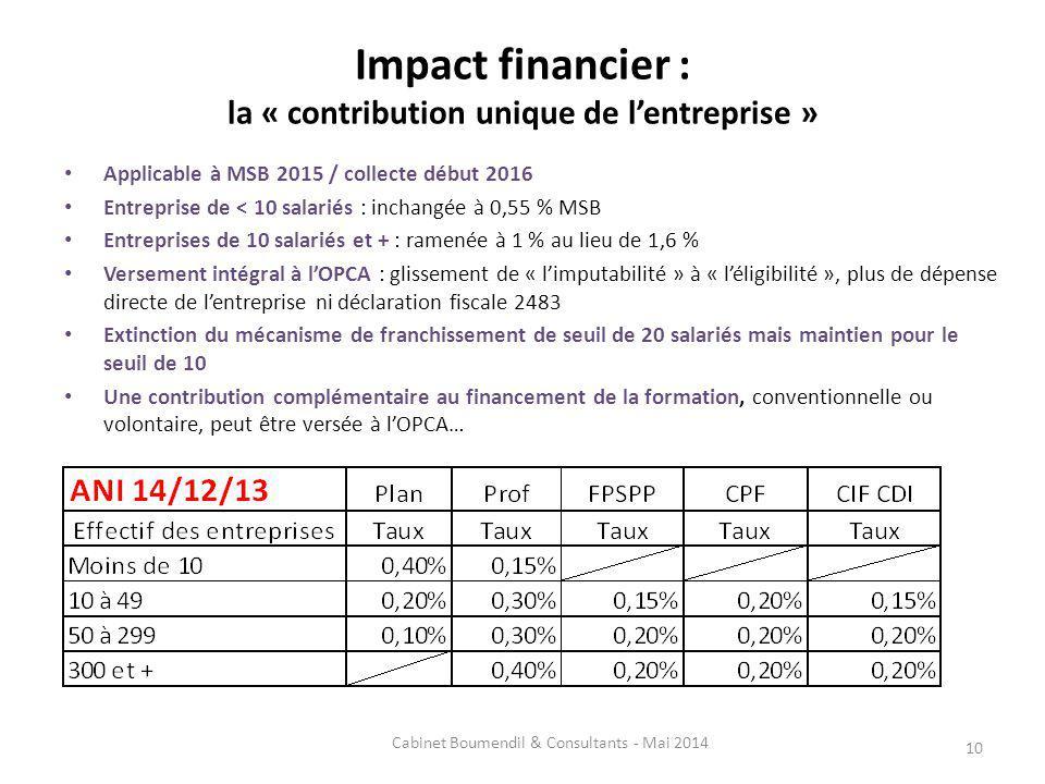 Impact financier : la « contribution unique de l'entreprise »