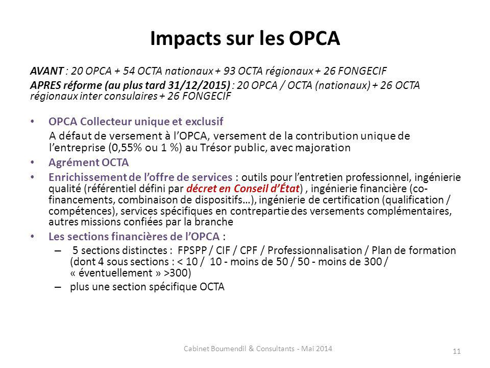 Cabinet Boumendil & Consultants - Mai 2014