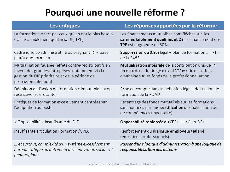 Pourquoi une nouvelle réforme