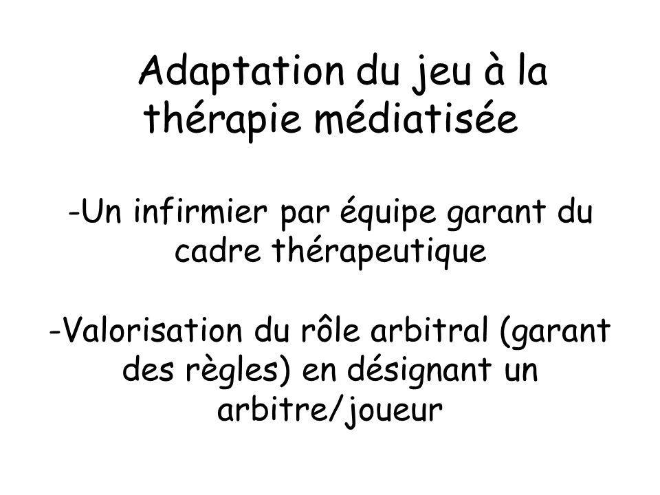 Adaptation du jeu à la thérapie médiatisée