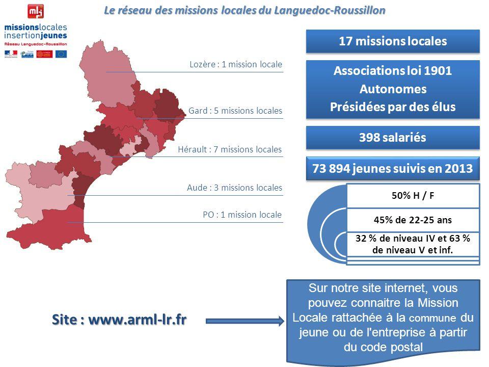 Le réseau des missions locales du Languedoc-Roussillon