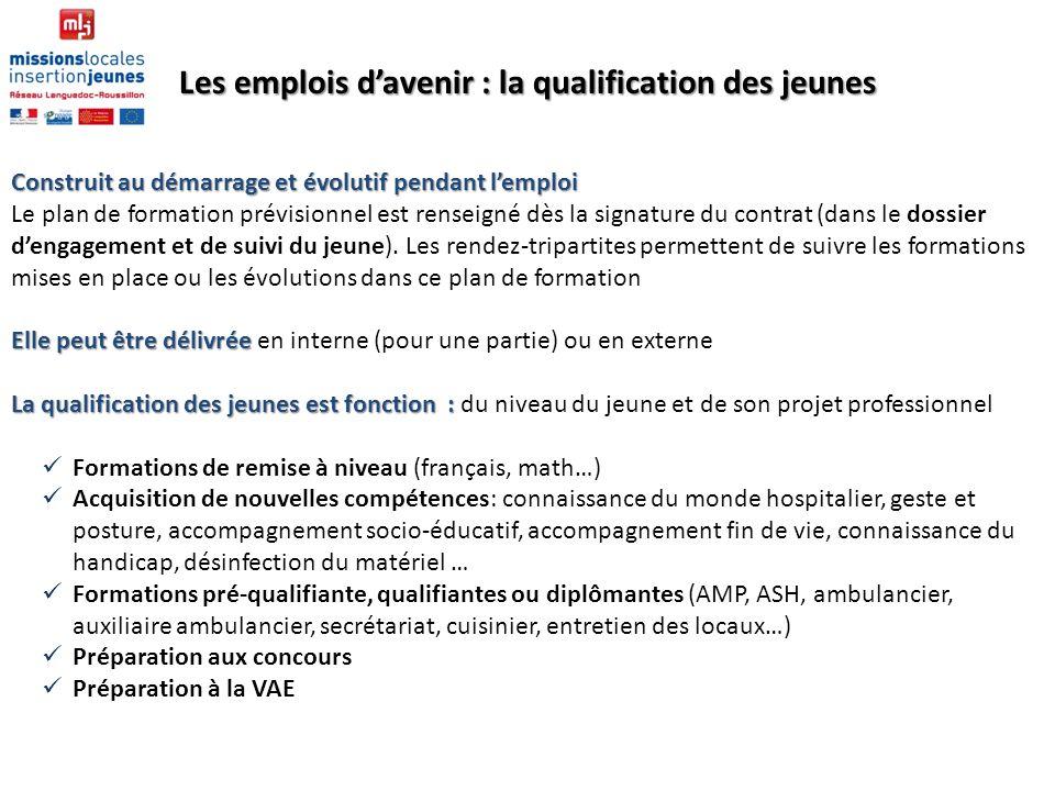Les emplois d'avenir : la qualification des jeunes