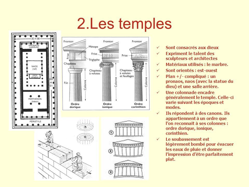 2.Les temples Sont consacrés aux dieux