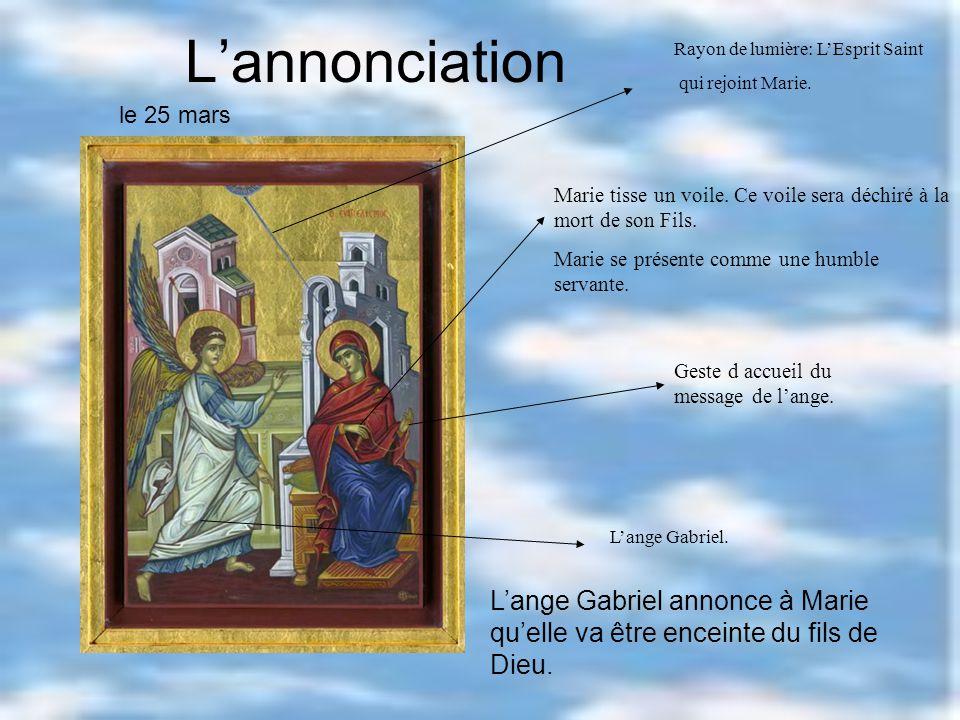 L'annonciation Rayon de lumière: L'Esprit Saint. qui rejoint Marie. le 25 mars. Marie tisse un voile. Ce voile sera déchiré à la mort de son Fils.