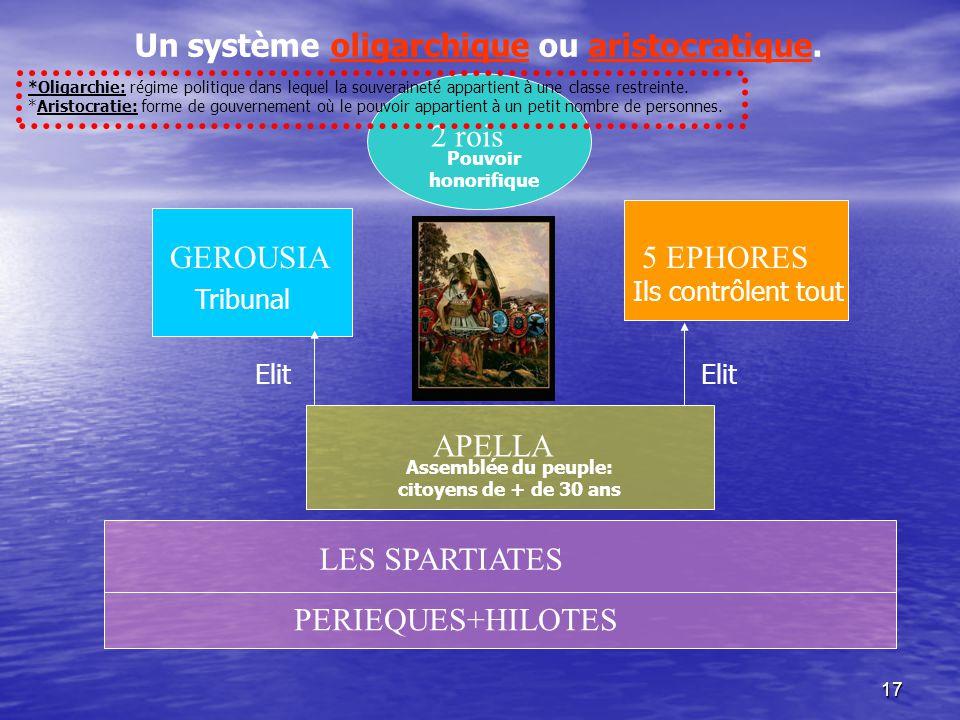 Un système oligarchique ou aristocratique.